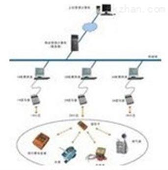 无线远程抄表系统
