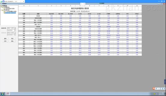 已过滤:安科瑞AM5系列微机保护装置及电力监控系统在鸿盛环保集团衢州项目配电工程的应用-20210731(1)2545.png