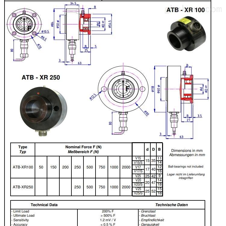 薄膜吹塑机ASA-RT张力传感器应用1