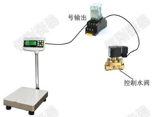 带控制电磁阀电子秤