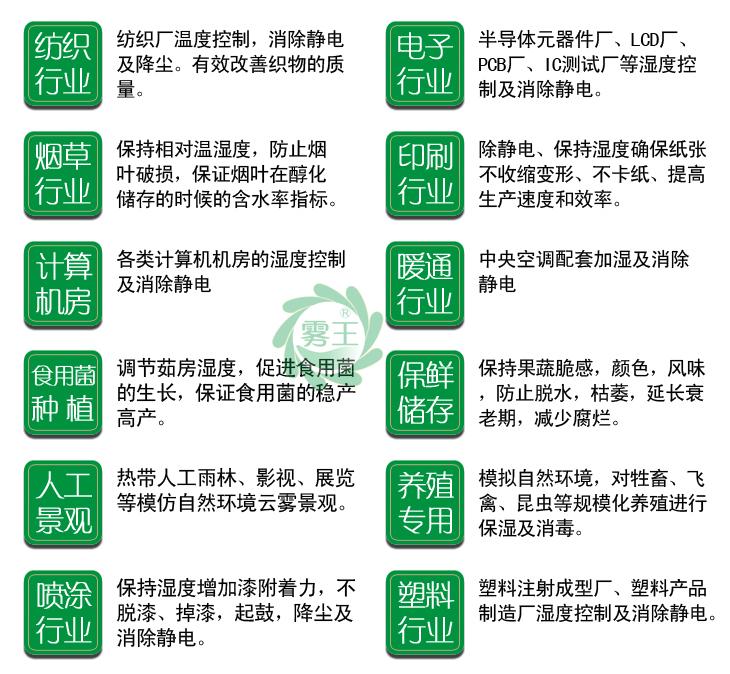 霧王干霧加濕器/氣水加濕器可以適用的行業