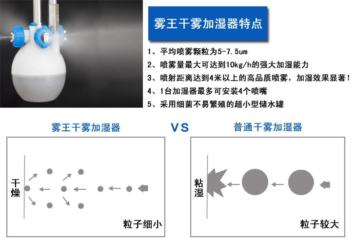 電子廠加濕器的產品特點