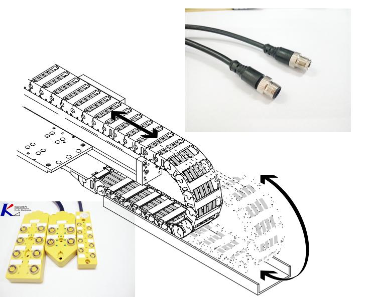 所谓的(Flexible cable Connector)正常被我们称作拖链电缆连接器、坦克链电缆连接器、、超、拖曳电缆连接器,移动电缆连接器,机器人电缆连接器。由于工况环境使用不一样常规可以见到以下几种规格:M8、M12、M16、M23、多接口分线盒带高柔性电缆。其主要指的是电缆的规格要求是柔性电缆。柔性电缆—是拖链运动系统中,电力传输材料,信号传递载体的*电缆。