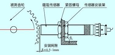 磁阻式转速传感器