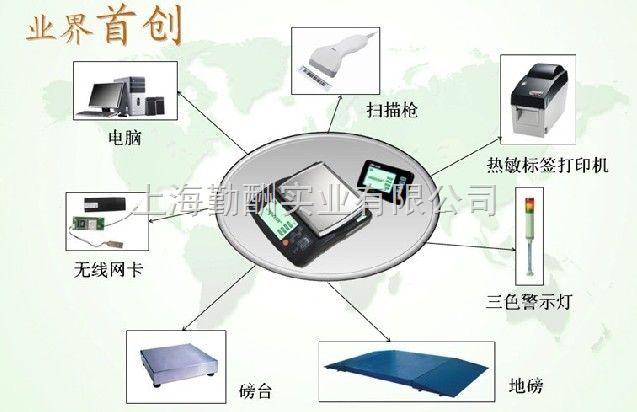 触控屏幕智能电子秤 连接网络智能称 带库存管理系统智能电子秤