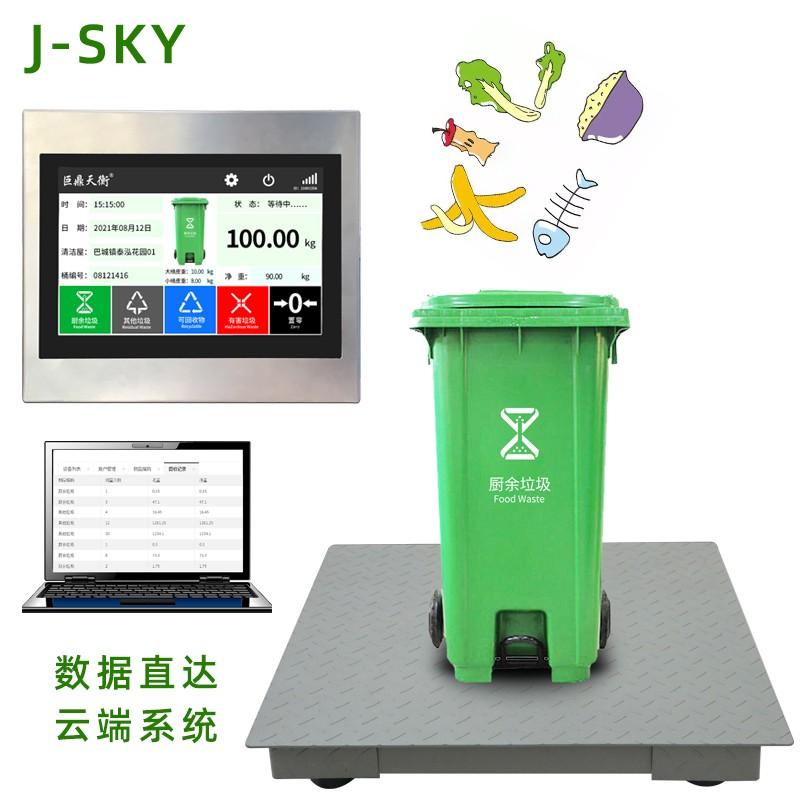 社区智能垃圾分类电子称重系统连接后台管理