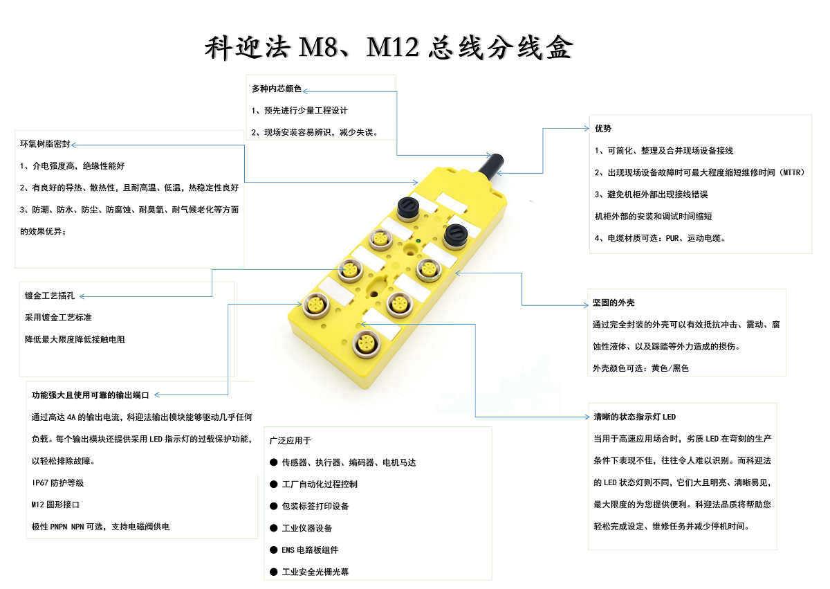 科迎法M8、M12总线分线盒1.jpg